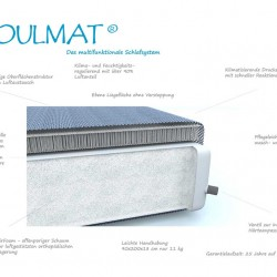 SOULMAT – das multifunktionale Schlafsystem