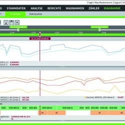 cccEPVI Software für konsequentes Energiemanagement